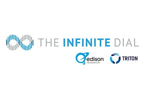 The Infinite Dial 2021