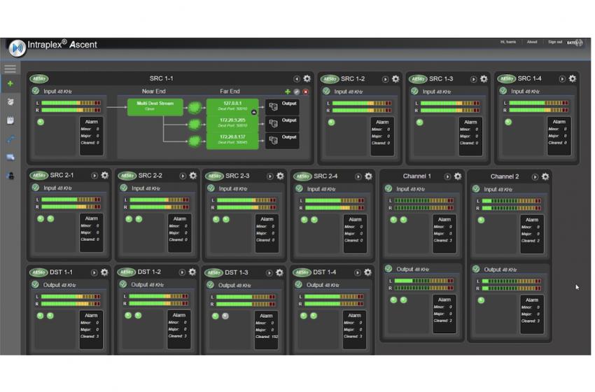 GatesAir Adds Native Livewire+ Support to Intraplex Ascent